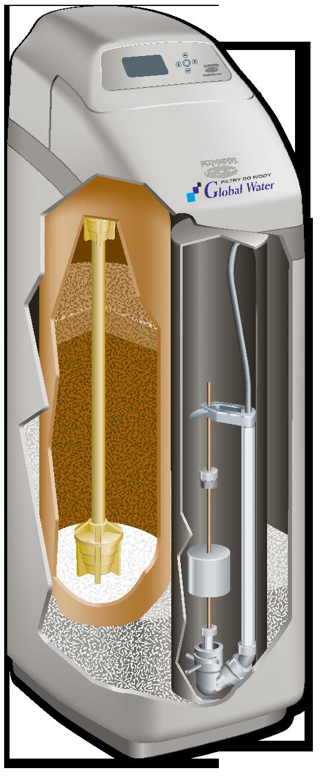 Przekrój zmiękczacza Ecowater