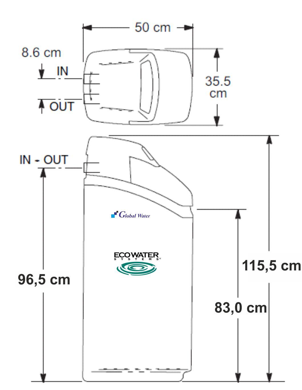 Wymiary zmiękczacza Ecowater